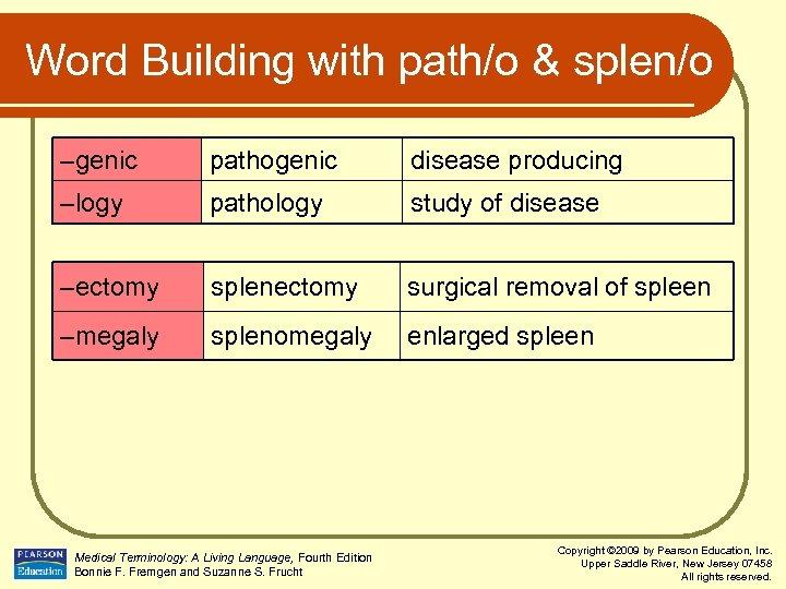 Word Building with path/o & splen/o –genic pathogenic disease producing –logy pathology study of