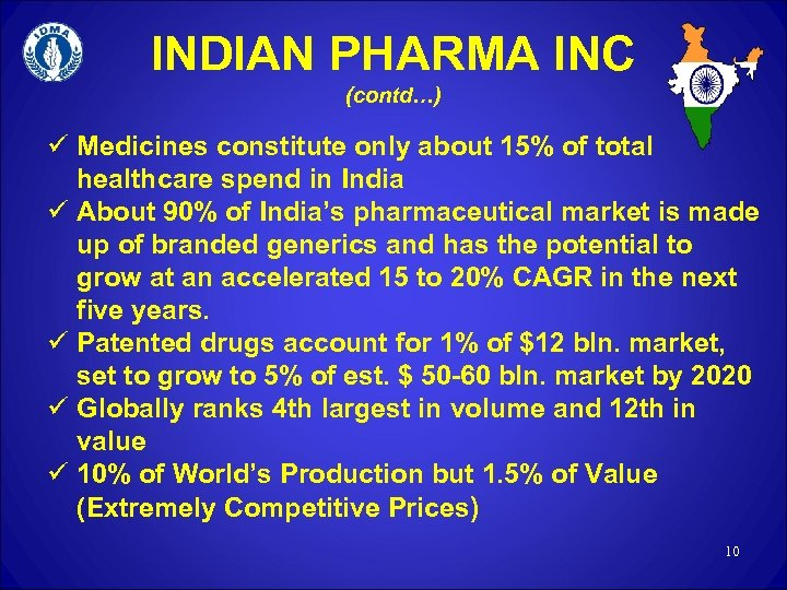 INDIAN PHARMA INC (contd…) ü Medicines constitute only about 15% of total healthcare spend