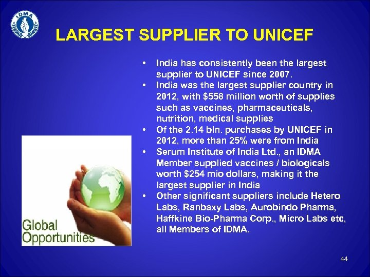 LARGEST SUPPLIER TO UNICEF • • • India has consistently been the largest supplier