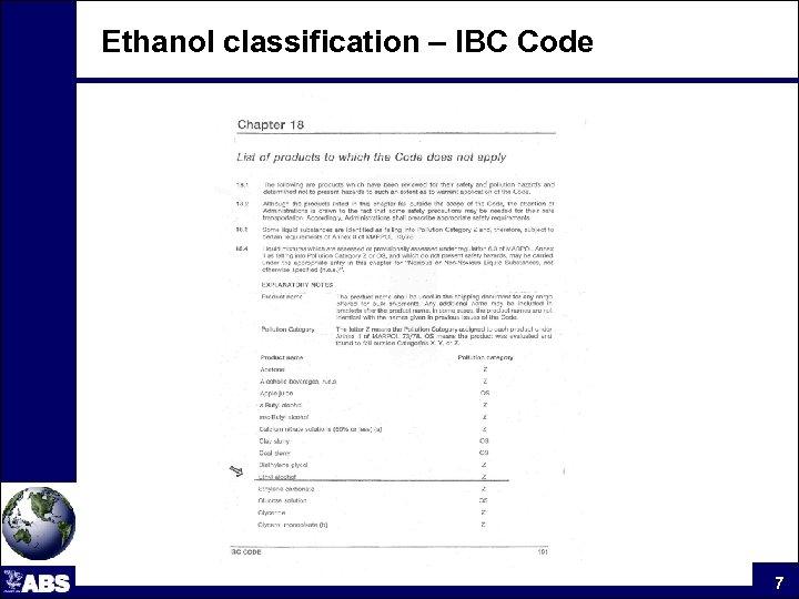 Ethanol classification – IBC Code 7