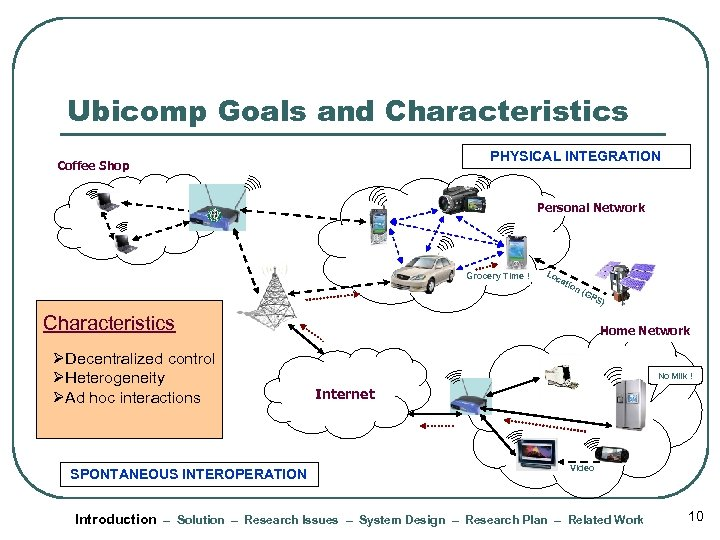 Ubicomp Goals and Characteristics PHYSICAL INTEGRATION Coffee Shop Personal Network Grocery Time ! Lo