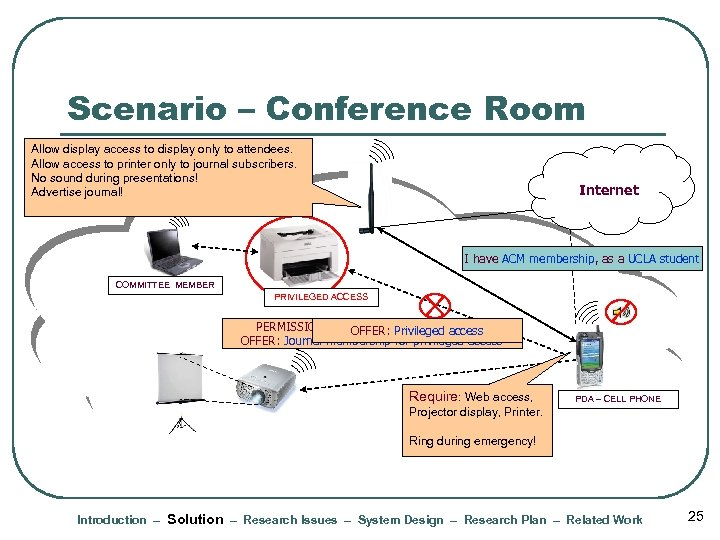 Scenario – Conference Room Allow display access to display only to attendees. Allow access