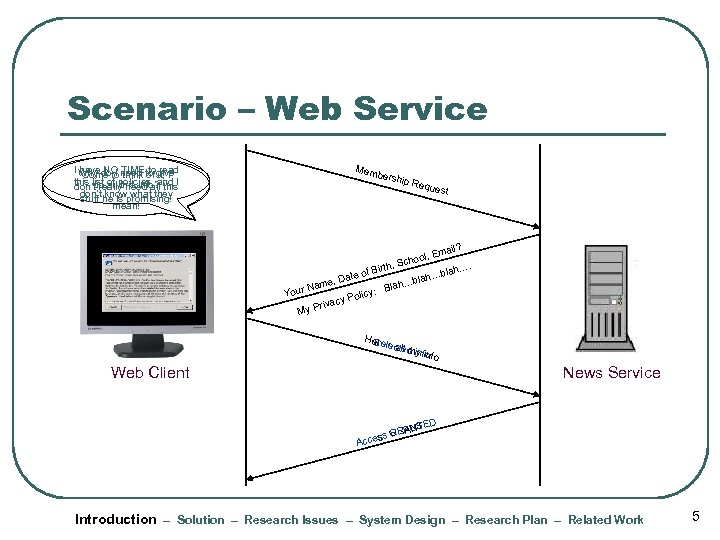 Scenario – Web Service I Why do I need to give have NO TIME