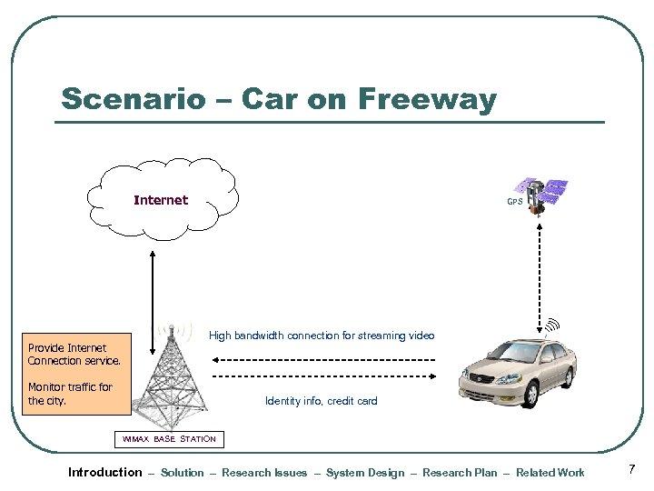 Scenario – Car on Freeway Internet Provide Internet Connection service. GPS High bandwidth connection