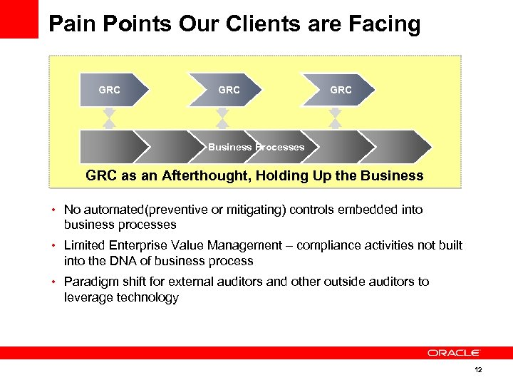 Pain Points Our Clients are Facing GRC GRC Business Processes GRC as an Afterthought,