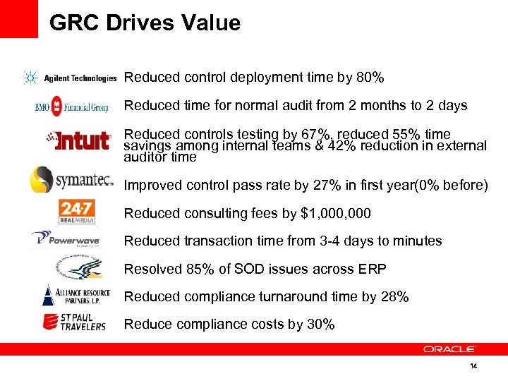 GRC Drives Value Reduced control deployment time by 80% Reduced time for normal audit