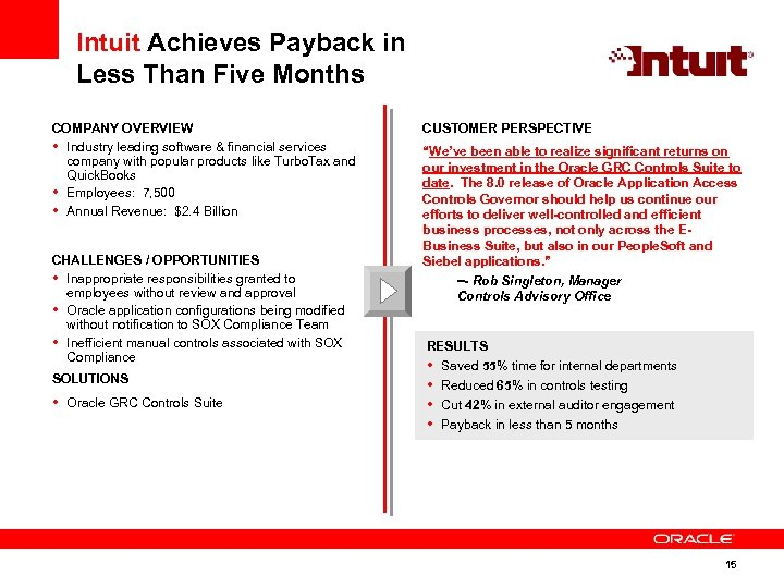 Intuit Achieves Payback in Less Than Five Months COMPANY OVERVIEW • Industry leading software