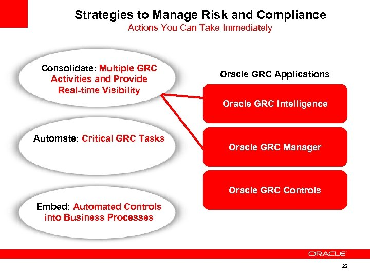 Strategies to Manage Risk and Compliance Actions You Can Take Immediately Consolidate: Multiple GRC