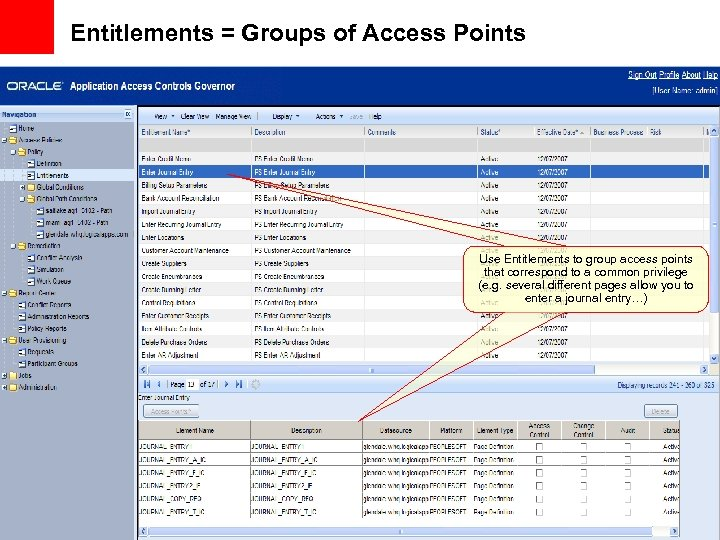 Entitlements = Groups of Access Points Use Entitlements to group access points that correspond