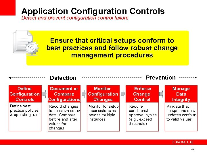 Application Configuration Controls Detect and prevent configuration control failure Ensure that critical setups conform