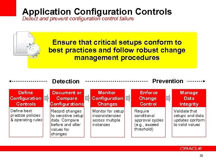 Application Configuration Controls Detect and prevent configuration control failure Ensure that critical setups conform