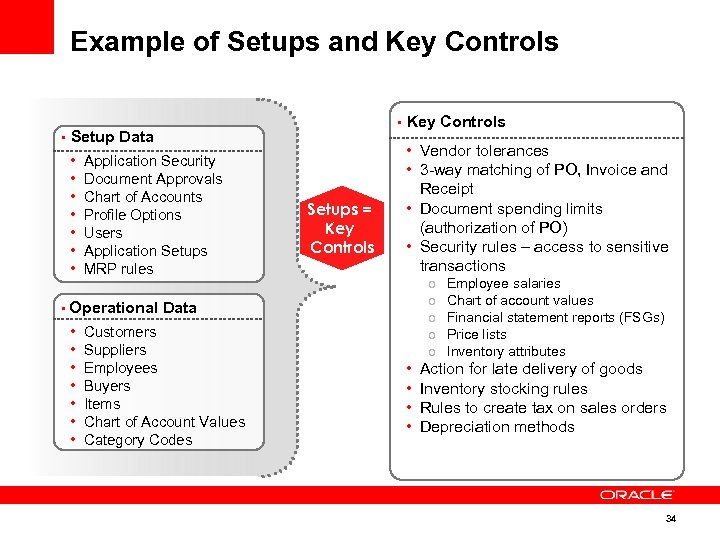 Example of Setups and Key Controls • Key Controls • Setup Data • •