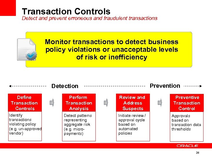 Transaction Controls Detect and prevent erroneous and fraudulent transactions Monitor transactions to detect business