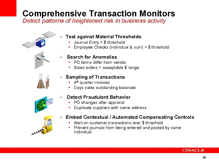 Comprehensive Transaction Monitors Detect patterns of heightened risk in business activity • Test against