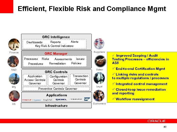 Efficient, Flexible Risk and Compliance Mgmt GRC Intelligence Alerts Reports Dashboards Key Risk &