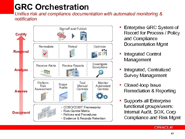 GRC Orchestration Unifies risk and compliance documentation with automated monitoring & notification • Enterprise