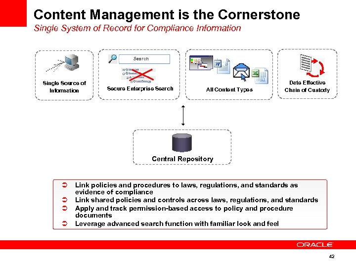 Content Management is the Cornerstone Single System of Record for Compliance Information Search Single
