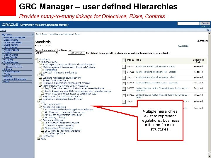 GRC Manager – user defined Hierarchies Provides many-to-many linkage for Objectives, Risks, Controls Multiple