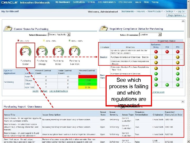 See which Identifyissue Openwhich process is units business failing identification by and which are