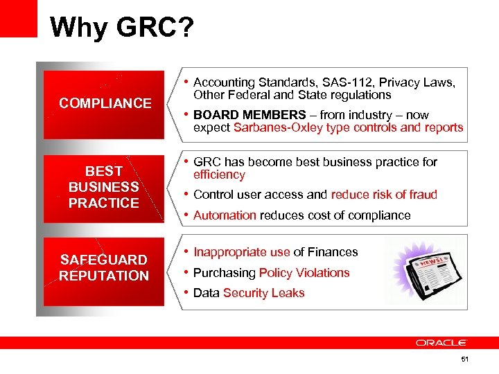 Why GRC? • Accounting Standards, SAS-112, Privacy Laws, COMPLIANCE Other Federal and State regulations