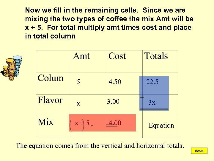 Now we fill in the remaining cells. Since we are mixing the two types