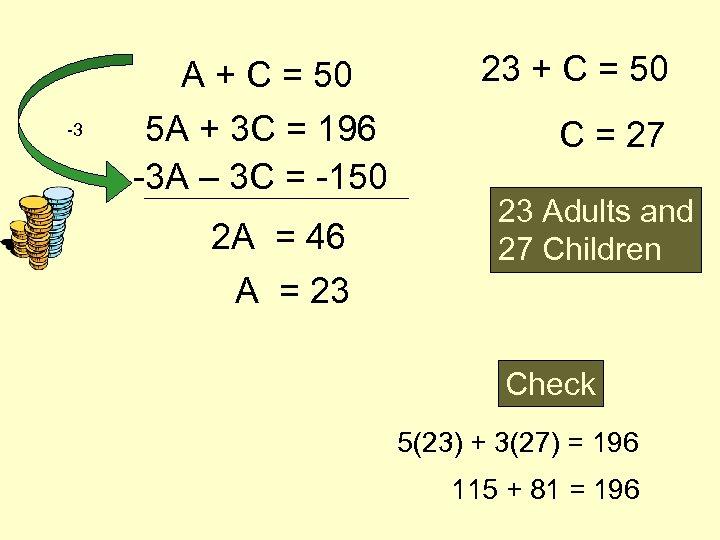 -3 A + C = 50 5 A + 3 C = 196 -3
