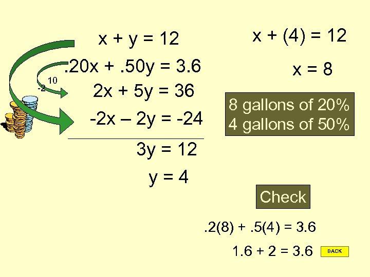-2 10 x + y = 12. 20 x +. 50 y = 3.