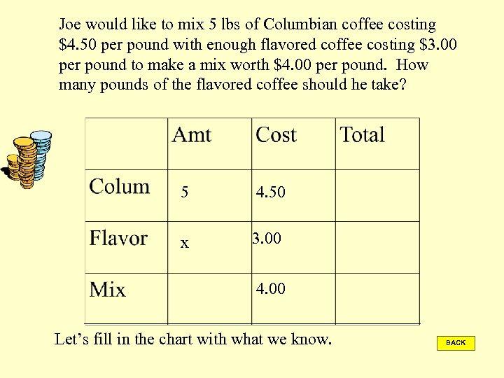 Joe would like to mix 5 lbs of Columbian coffee costing $4. 50 per