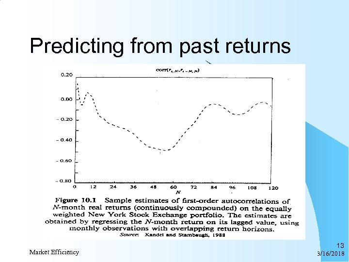 Predicting from past returns Market Efficiency 13 3/16/2018