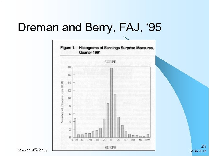 Dreman and Berry, FAJ, ' 95 Market Efficiency 26 3/16/2018