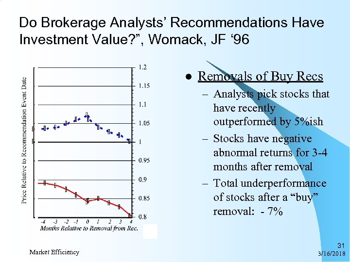 "Do Brokerage Analysts' Recommendations Have Investment Value? "", Womack, JF ' 96 l Removals"