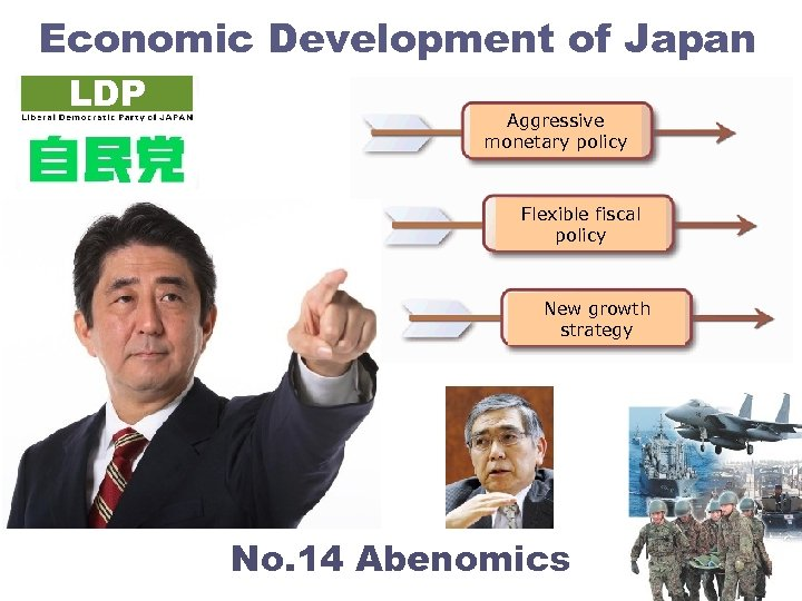 Economic Development of Japan LDP Aggressive monetary policy Flexible fiscal policy New growth strategy