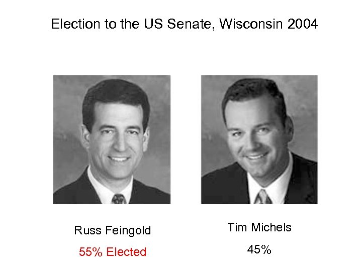 Election to the US Senate, Wisconsin 2004 Russ Feingold Tim Michels 55% Elected 45%