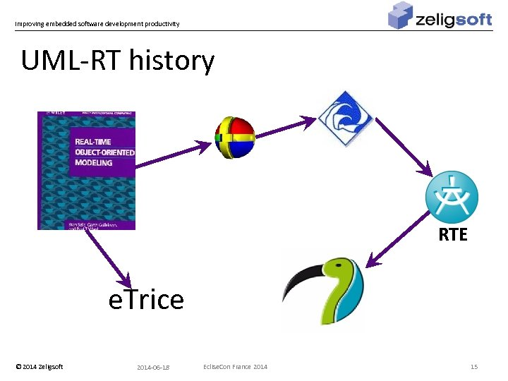 Improving embedded software development productivity UML-RT history RTE e. Trice © 2014 Zeligsoft 2014