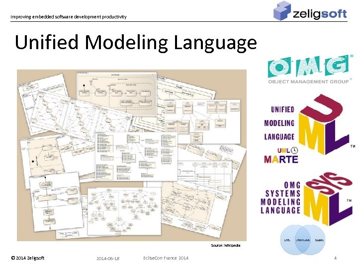 Improving embedded software development productivity Unified Modeling Language Source: Wikipedia © 2014 Zeligsoft 2014