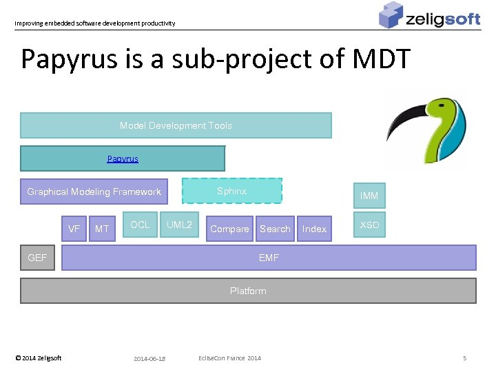 Improving embedded software development productivity Papyrus is a sub-project of MDT Model Development Tools
