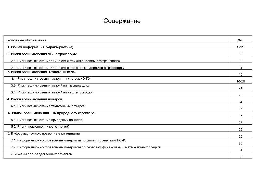 Содержание Условные обозначения 3 -4 1. Общая информация (характеристика) 5 -11 2. Риски возникновения
