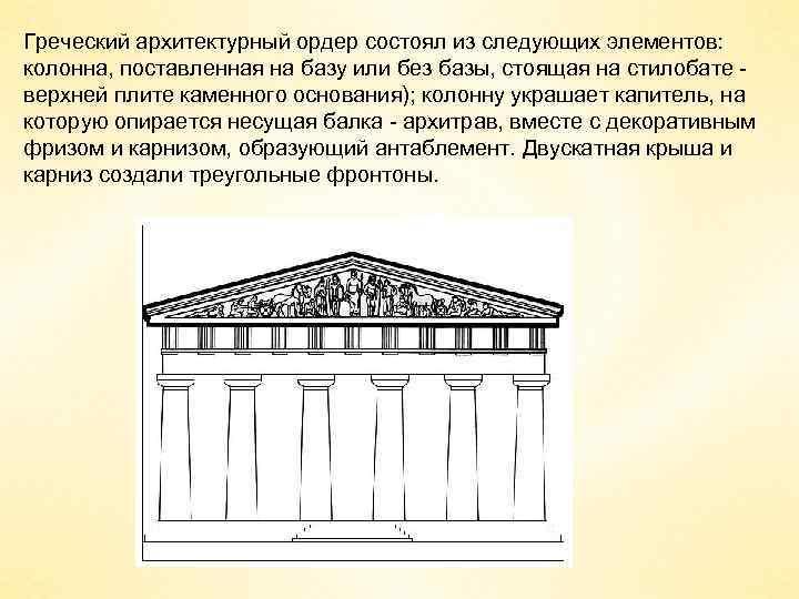 Греческий архитектурный ордер состоял из следующих элементов: колонна, поставленная на базу или без базы,