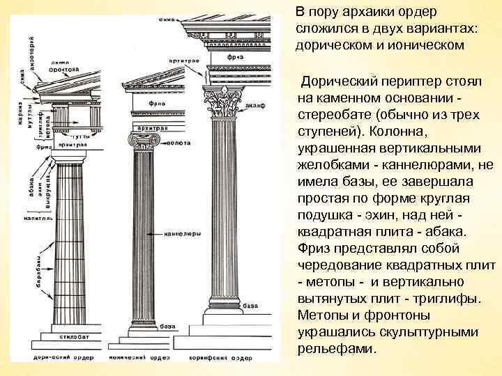 В пору архаики ордер сложился в двух вариантах: дорическом и ионическом Дорический периптер стоял