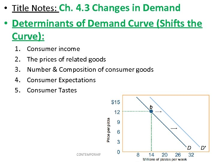 • Title Notes: Ch. 4. 3 Changes in Demand • Determinants of Demand