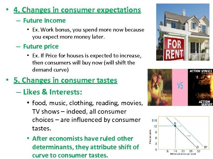 • 4. Changes in consumer expectations – Future Income • Ex. Work bonus,