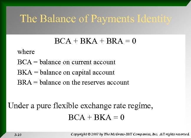 The Balance of Payments Identity BCA + BKA + BRA = 0 where BCA