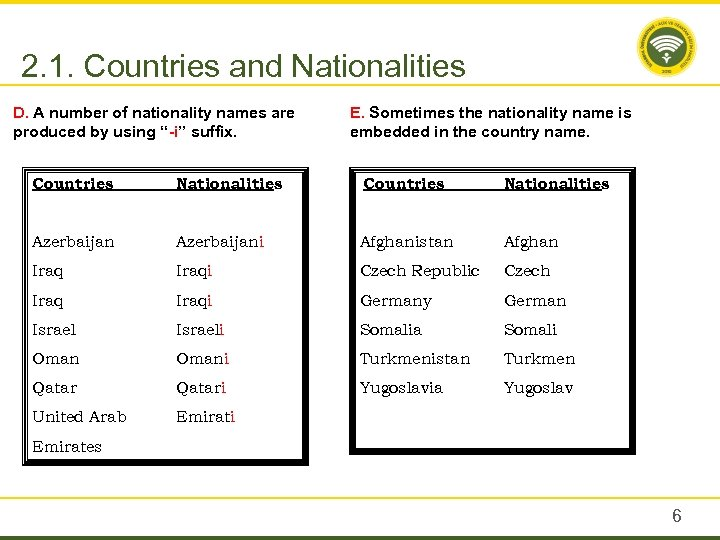 2. 1. Countries and Nationalities D. A number of nationality names are produced by