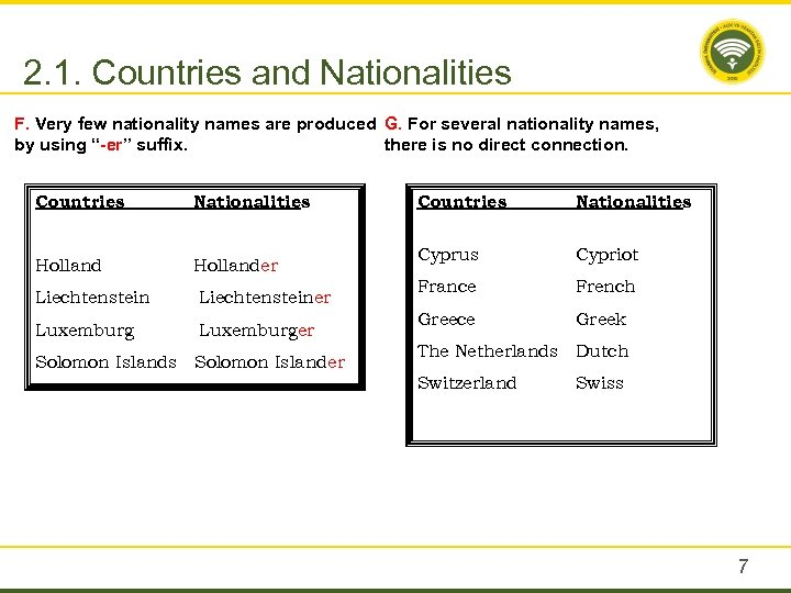 2. 1. Countries and Nationalities F. Very few nationality names are produced G. For