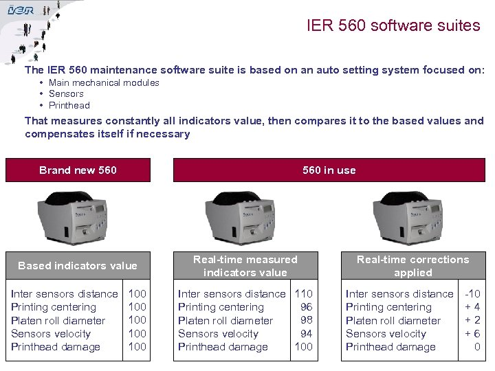 IER 560 software suites The IER 560 maintenance software suite is based on an