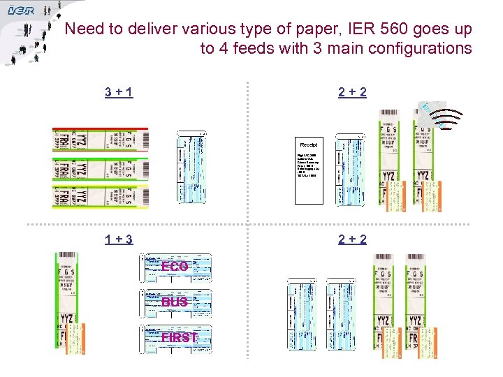 Need to deliver various type of paper, IER 560 goes up to 4 feeds