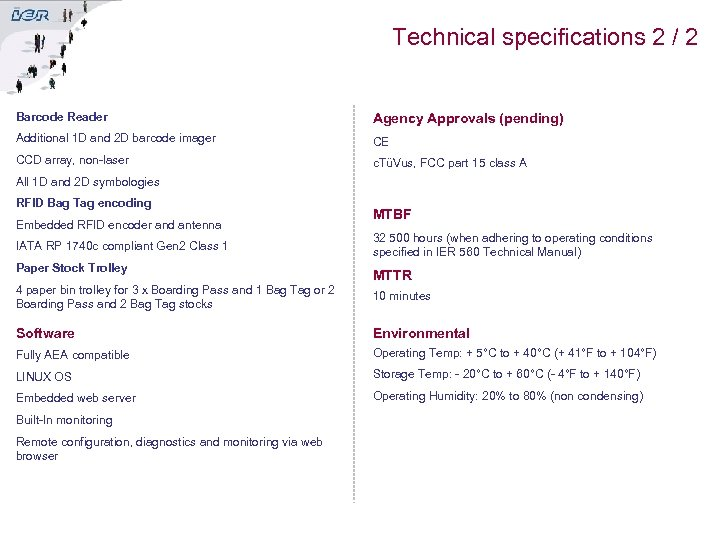 Technical specifications 2 / 2 Barcode Reader Agency Approvals (pending) Additional 1 D and