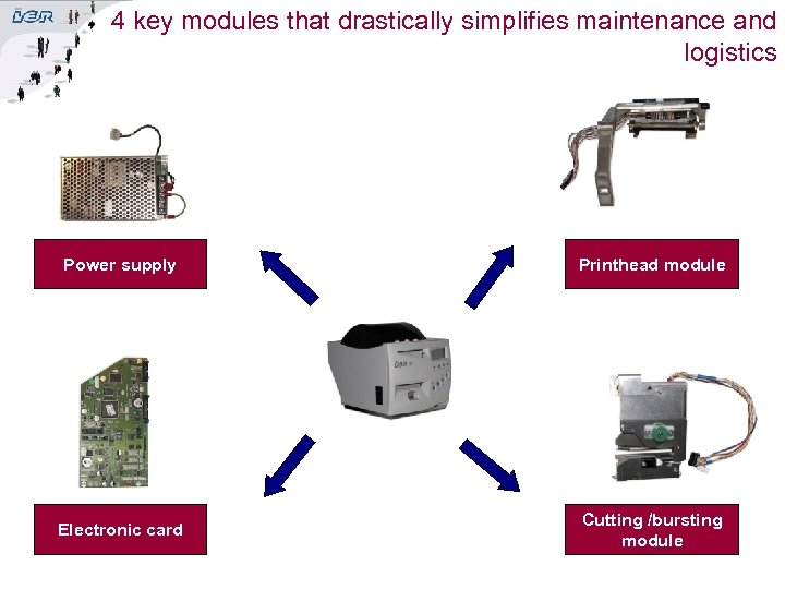 4 key modules that drastically simplifies maintenance and logistics Power supply Printhead module Electronic