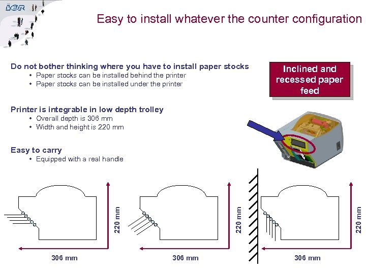 Easy to install whatever the counter configuration Do not bother thinking where you have