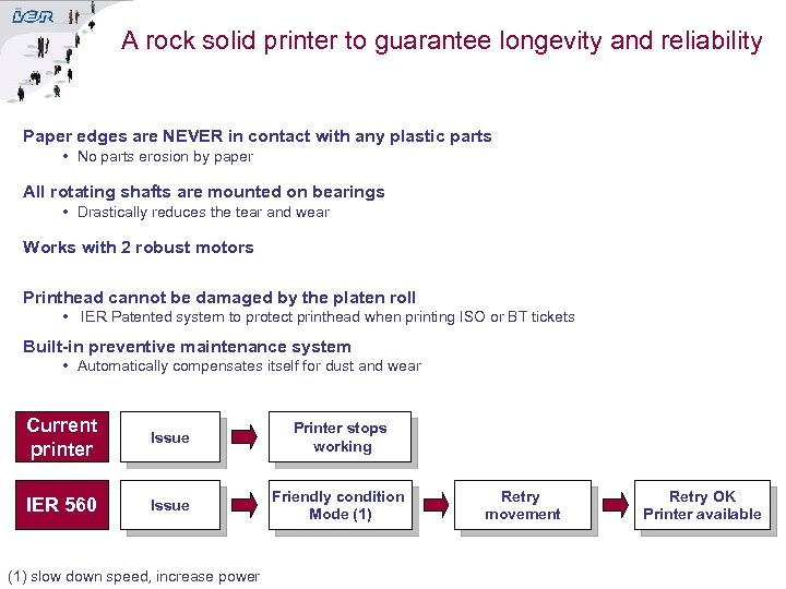A rock solid printer to guarantee longevity and reliability Paper edges are NEVER in